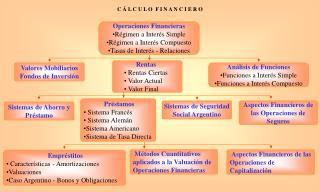 Valores Mobiliarios Fondos de Inversión