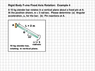 Rigid Body F=ma Fixed Axis Rotation:  Example 4