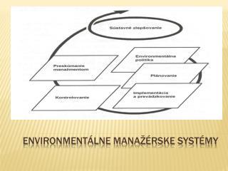 Environmentálne manažérske systémy