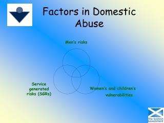 Factors in Domestic Abuse