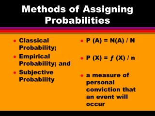 Methods of Assigning Probabilities