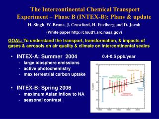 INTEX-A: Summer  2004  large biosphere emissions active photochemistry