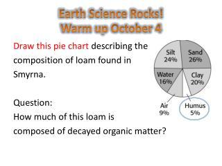 Earth Science Rocks! Warm up October 4