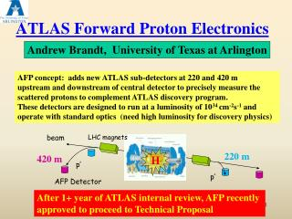 ATLAS Forward Proton Electronics