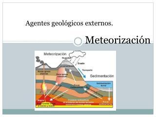 Agentes geológicos externos.