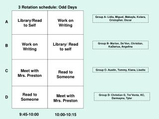 3 Rotation schedule: Odd Days