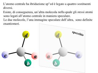 L'atomo centrale ha ibridazione sp 3  ed è legato a quattro sostituenti  diversi.