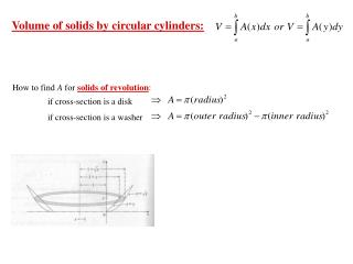 How to find  A  for  solids of revolution : 	if cross-section is a disk