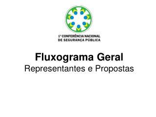 Fluxograma Geral  Representantes e Propostas