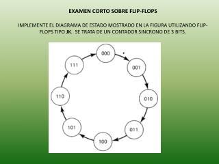 EXAMEN CORTO SOBRE FLIP-FLOPS