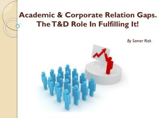 Academic  & Corporate  Relation Gaps.  The  T&D  Role  I n Fulfilling  I t!