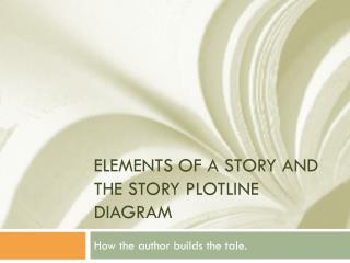 Elements of a story and the story plotline diagram