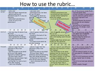 How to use the rubric…