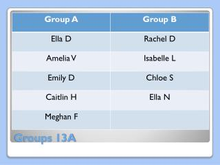 Groups 13A