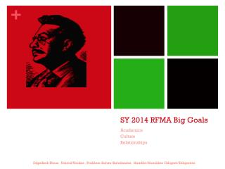 SY 2014 RFMA Big Goals
