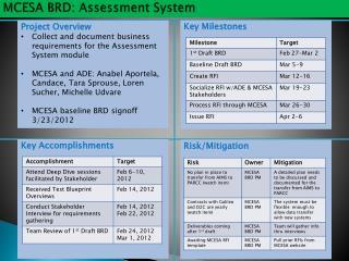MCESA BRD: Assessment System