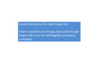 Routine Performed for Each Origin Cell