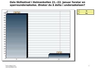 Planlegger du eller noen i din familie å delta i Oslo Skifestival i Holmenkollen 21.-22. januar?