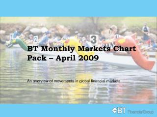 BT Monthly Markets Chart Pack – April 2009
