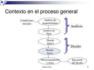 Contexto en el proceso general