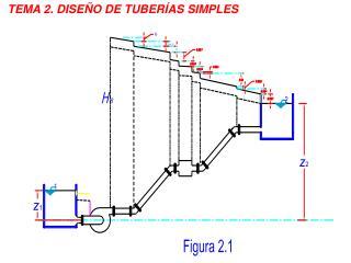 TEMA 2. DISE�O DE TUBER�AS SIMPLES