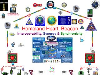 Homeland Heart_Beacon Interoperability,  Synergy  &  Synchronicity
