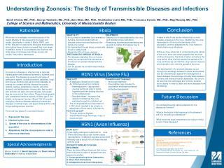 H5N1 (Avian Influenza)