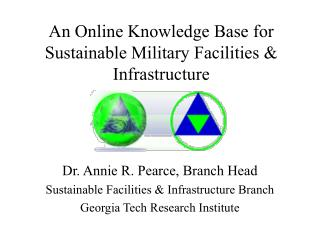 An Online Knowledge Base for Sustainable Military Facilities & Infrastructure