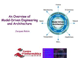 An Overview of  Model-Driven Engineering and Architecture