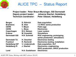 ALICE TPC  –  Status Report
