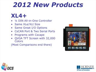 2012 New Products
