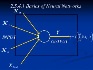 2.5.4.1 Basics of Neural Networks