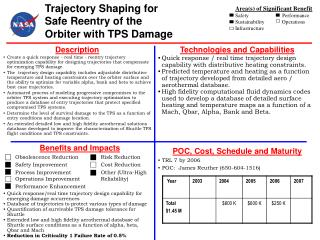 Benefits and Impacts Obsolescence Reduction	 Risk Reduction 	Safety Improvement	 Cost Reduction