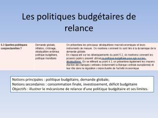Les politiques budgétaires de relance