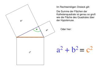 Im Rechtwinkligen Dreieck gilt: