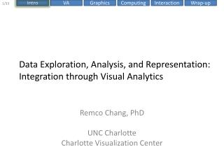 Data Exploration, Analysis, and Representation:  Integration through Visual Analytics