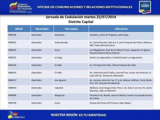 Jornada de  Cedulación martes  22/07/2014 Distrito Capital
