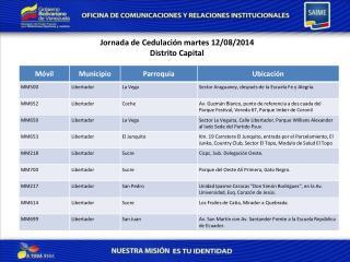 Jornada de  Cedulación martes  12 /08/2014 Distrito Capital