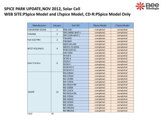 SPICE PARK UPDATE,NOV 2012, Solar Cell