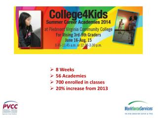 8 Weeks 56 Academies 700 enrolled in classes 20%  increase from 2013