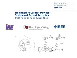 Implantable Cardiac Devices - Status and Recent Activities