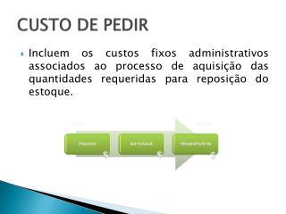 CUSTO DE PEDIR