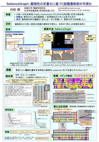 SalienceGraph:  顕現性の定量化に基づく話題遷移図の可視化