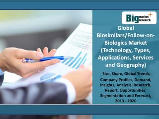 Global Biosimilars/Follow-on-Biologics Market 2013-2020