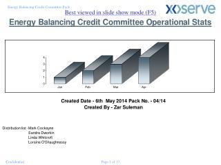 Energy Balancing Credit Committee Pack