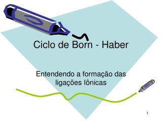 Ciclo de Born - Haber