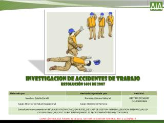 INVESTIGACION DE ACCIDENTES DE TRABAJO Resolución 1401 de 2007
