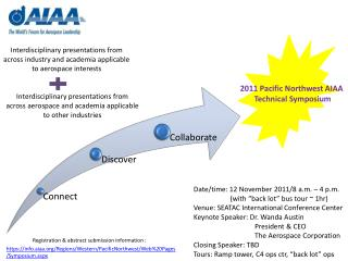 2011 Pacific Northwest AIAA  Technical Symposium