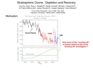 Stratospheric Ozone : Depletion and Recovery
