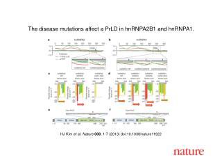 HJ Kim  et al. Nature  000 , 1-7 (2013) doi:10.1038/nature11922